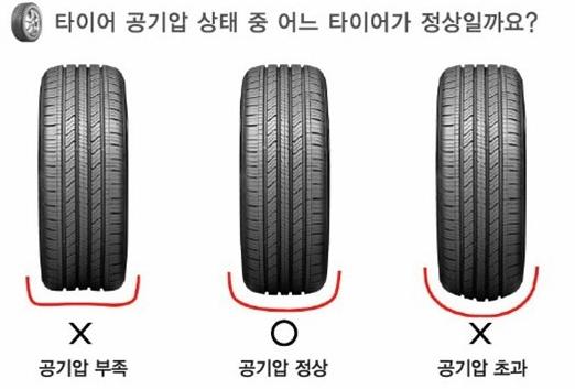 타이어 공기압