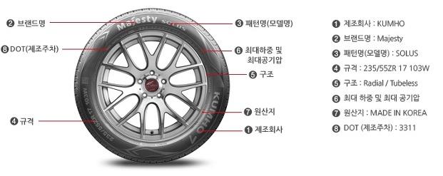 타이어 제조 일자