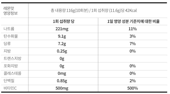 링티 레몬맛 성분표