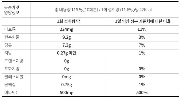 링티 복숭아맛 성분표